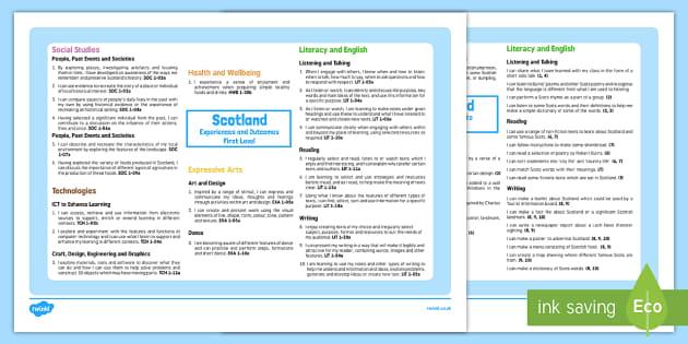 Scotland Interdisciplinary Topic Web CfE First Level - CfE, Social Studies, Place, Scotland, Geography, Environment