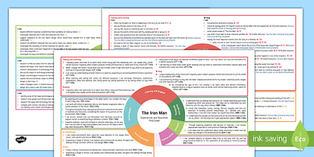The Iron Man Topic Web First Level - Novel study, IDL, reading, Ted Hughes, interdisciplinary, plan, planner, The Iron Giant, robot