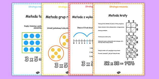 Plakaty Strategie Mnożenia po polsku - matematyka