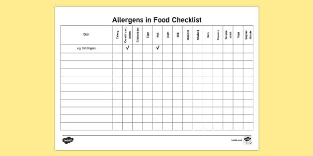 Allergens in Food Checklist