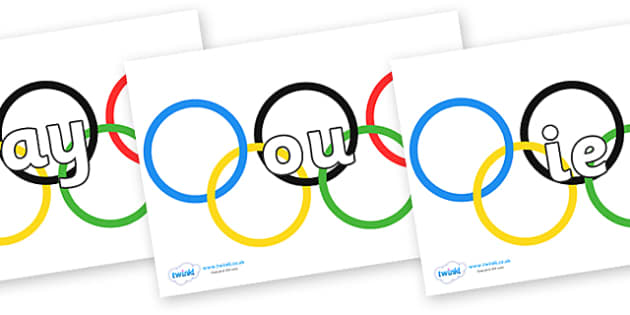 Phase 5 Phonemes on Olympic Rings - Phonemes, phoneme, Phase 5, Phase five, Foundation, Literacy, Letters and Sounds, DfES, display