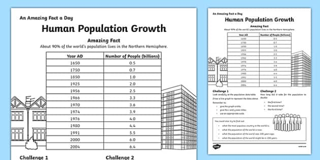 Human Population Growth Activity Sheet, worksheet