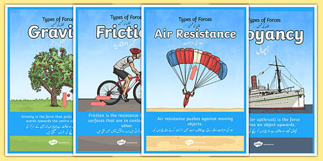 Types of Forces Display Posters Urdu Translation - urdu, types of forces, forces, physics, display, poster, sign, types, gravity, friction, pressure, air resistance, buoyancy, upthrust, moments, balanced forces, unbalanced forces, mechanics, directio