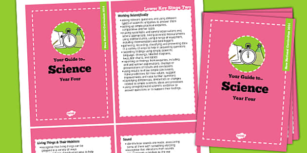 2014 Curriculum Cards Year 4 Science - new curriculum, planning