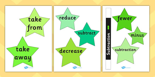 Maths Magician 4 Operations Vocabulary Subtraction Cut Outs