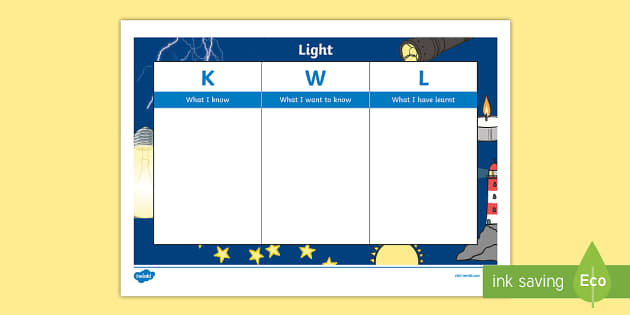 Light Topic KWL Grid - light, topic, kwl, grid, know, learn, want