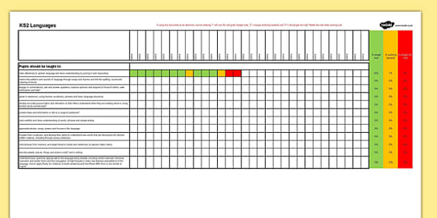 KS2 Languages Assessment Spreadsheet - ks2, languages, assessment spreadsheet