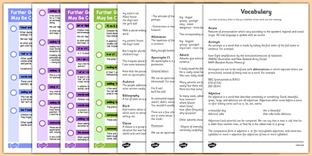 Teaching Assistant SPaG Guides - spag, grammar, spelling, curriculum, 2014, words, subject, knowledge