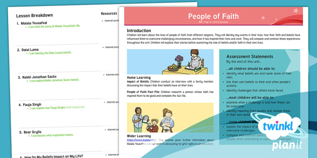 PlanIt - RE Year 4 - People of Faith Planning Overview - Beliefs, life, impact, examine, Malala Yousafzai, Dalai Lama, Rabbi Jonathan Sacks, Fauja Singh, Bea