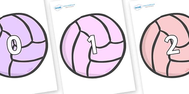 Numbers 0-31 on Balls - 0-31, foundation stage numeracy, Number recognition, Number flashcards, counting, number frieze, Display numbers, number posters
