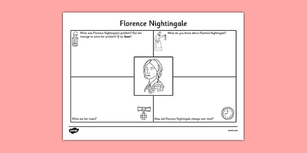 Florence Nightingale Character Writing Sheet - florence nightingale, character, writing, sheet, write
