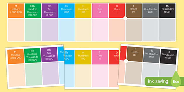 Maths Place Value Support Banner - hundreds, tens, units