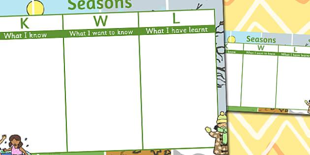 Seasons Topic KWL Grid - seasons, kwl, grid, know, learn, want