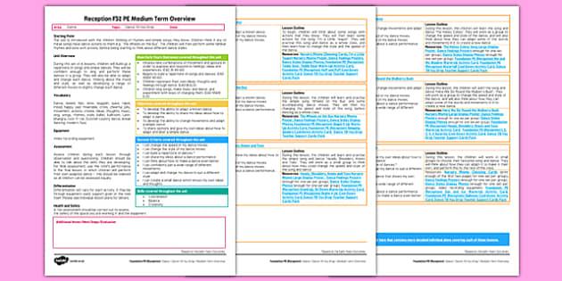 Foundation PE (Reception) - Dance - Dance Till You Drop Medium Term Overview - EYFS, PE, Physical Development, Planning