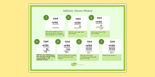 Addition of 4 Digit Numbers Display Poster - addition, 4 digit numbers, display poster, display, poster, 4 digit, numbers, add