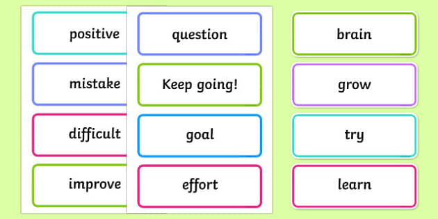 Growth Mindset Lower School Vocabulary Word Cards -Australia