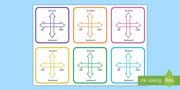 Bee Bot Direction Prompt Cards - beebot, direction cards, beebot directions, how to use beebot, cards showing direction, beebot cards, directions for beebot