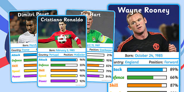 Euro 2016 Star Players Top Cards Game