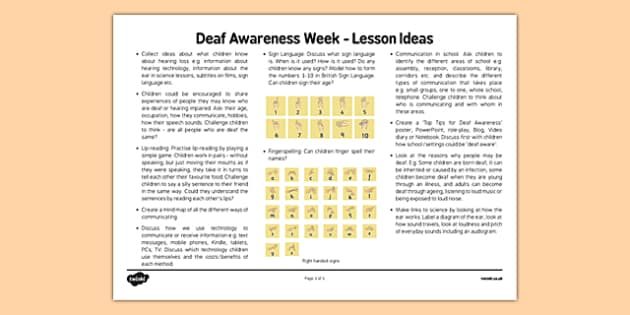 Deaf Awareness Week Teaching Ideas