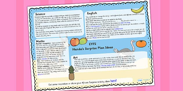 Editable Lesson Plan Ideas EYFS to Support Teaching on Handa's Surprise - edit, labels, label