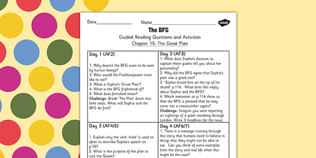 Guided Reading Questions Chapter 15 to Support Teaching on The BFG - Reading, Questions, BFG