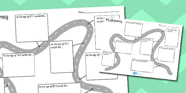 My Life Journey Worksheet - life journey worksheet, all about me