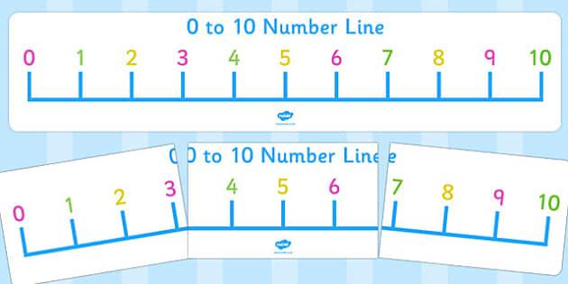 0-10 Number Line Display Banner - Math, numberline banner, numberline display, display, poster, Counting, Numberline, Number line, Counting on, Counting back
