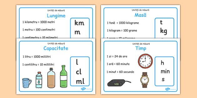 Unități de măsură - Planșe - metru, litru, ora, timp, capacitate