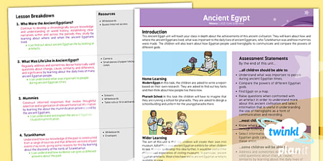 PlanIt - History LKS2 - Ancient Egypt Planning Overview - planit