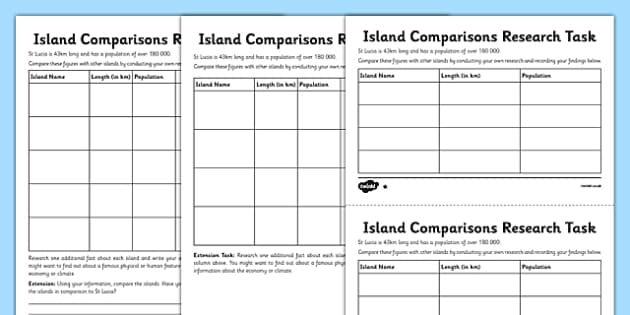 Island Comparisons Differentiated Research Task - St Lucia, island, comparisons, population, island size, research, geography, recording