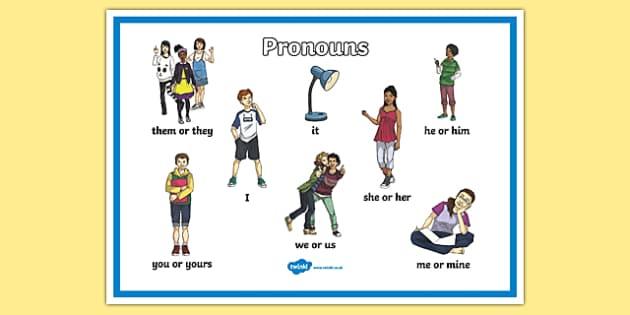 Pronouns Display Poster - pronouns, display poster, display, poster