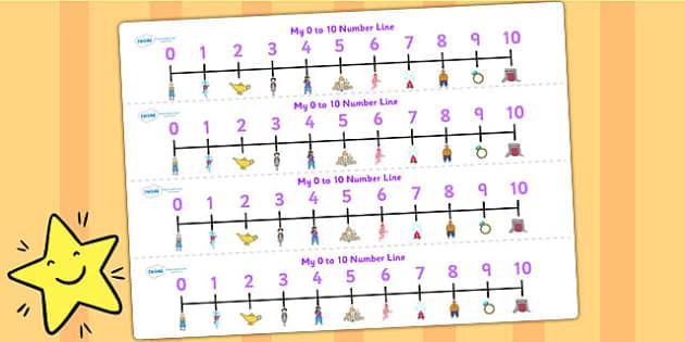 Aladdin Number Lines 0 10 - aladdin, numberline, 0-10, visual aid