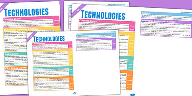 Scottish Curriculum Excellence Overview Posters Second Technology