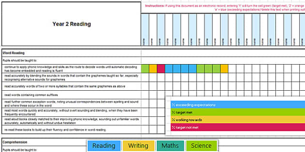 New Curriculum Year 2 Reading Writing Maths Science Assessment - new curriculum, year 2, reading, writing, maths, science, read, write, assessment, assess