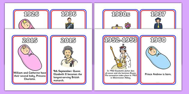 The Life Of Queen Elizabeth II - Queen Elizabeth, Queen, Elizabeth II, Royal, the life of, life, Queen Elizabeth II, monarchy, history, 1926, George VI, children, Great Britain