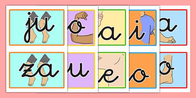 Tarjetas de sílabas - Mi cuerpo