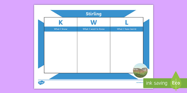 Stirling KWL Grid - Scottish Cities, Stirling, know, want, learn, Scotland, pre-topic assessment, pre-topic, post-topic,