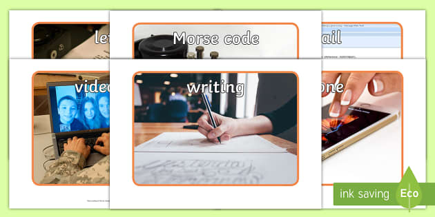 Forms of Communication Photo Posters - forms of communication, photo posters, communication posters, types of communication, communication forms