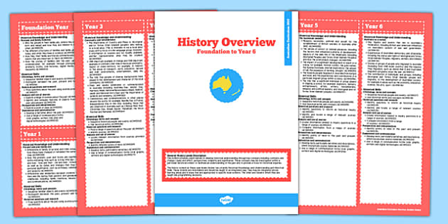 Australian Curriculum Foundation to Y6 Overview Booklet History