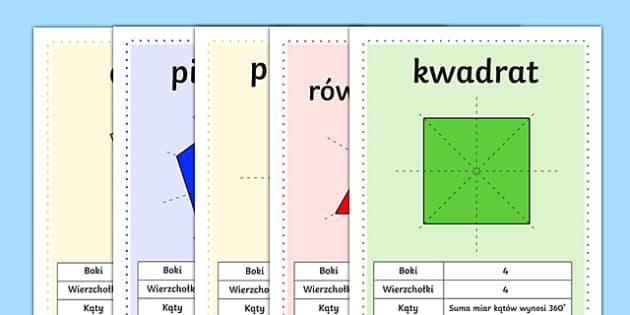 Plakaty Własności figur geometrycznych płaskich