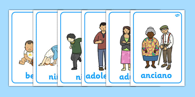 Human Growth Display Posters Spanish - spanish, Growth Topic, Grow, Ourselves, All About Me, Growing, baby, child, adult, growing up, age, old, young