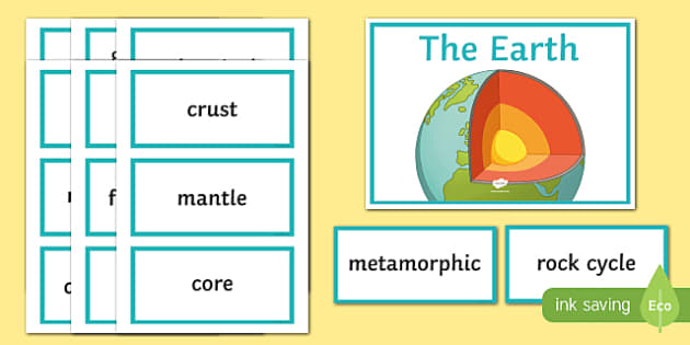 The Earth Word Wall