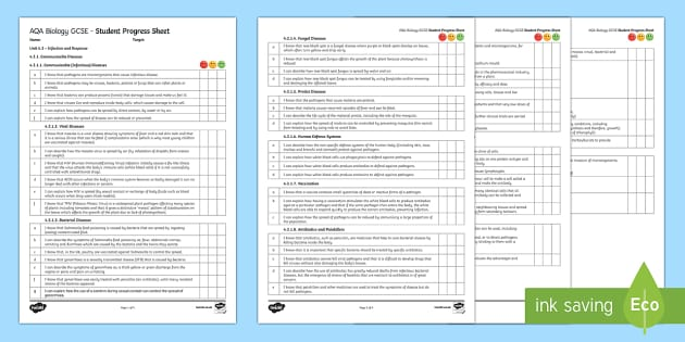 AQA Biology Unit 4.3 Infection and Response Student Progress Sheet - Student Progress Sheets, AQA, RAG sheet, Unit 4.3 Infection and Response