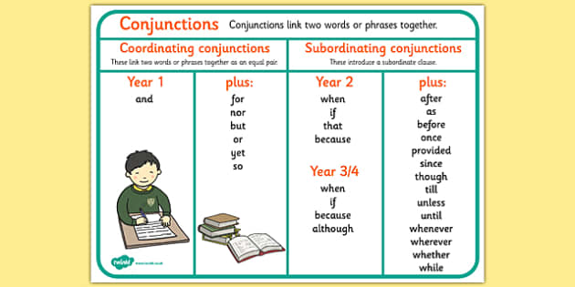 Conjunctions Word Bank - conjunctions, Connectives, Word Mat, Mat