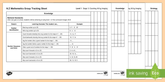 NZ Mathematics Group Tracking Stage 3 Checklist - New Zealand, Planning and assessment,numeracy,basic,facts,strategy,addition,subtraction,multiplicati