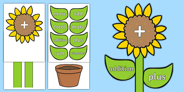 Maths Addition Vocabulary Flower Display - handwriting, maths, addition, vocabulary, flower, display