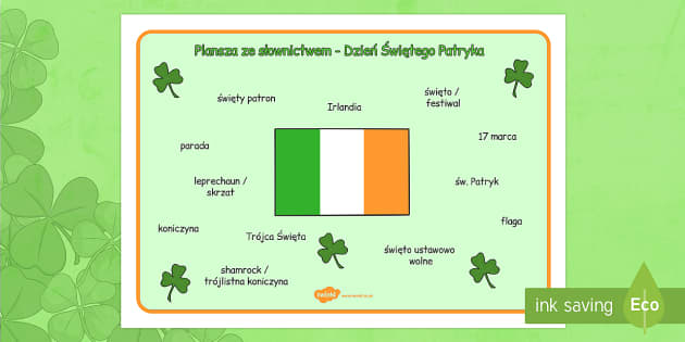 Mapa mentalna Dzień św. Patryka po polsku - Irlandia