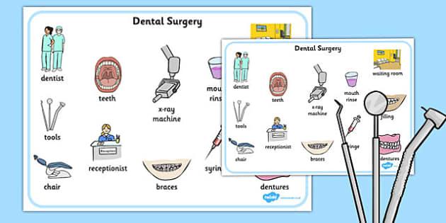 Dentist Surgery Word Mat - dentist, surgery, word mat, word, mat
