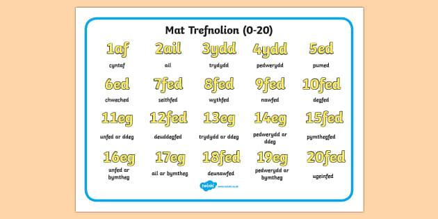 Mat Geiriau Trefnolion (0-20) - trefnolion, rhifau, rhif, mathemateg,Welsh - trefnolion, rhifau, rhif, mathemateg,Welsh