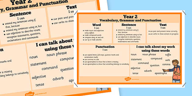 Year 2 Vocabulary, Grammar and Punctuation Poster - display, poster